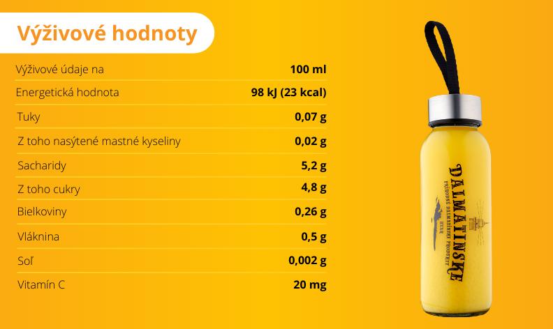 Mandarínková šťava - výživové hodnoty