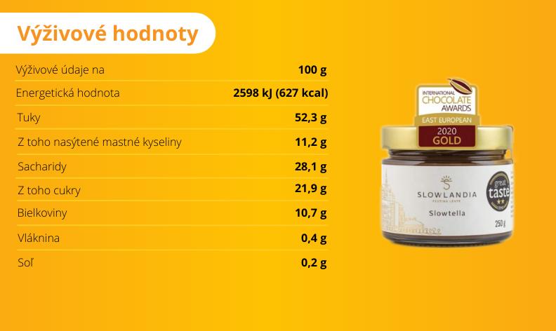 Lieskovo-kakaový krém - výživové hodnoty